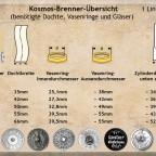 Kosmos-Brenner-Übersicht (benötigte Dochte, Vasenringe und Gläser)